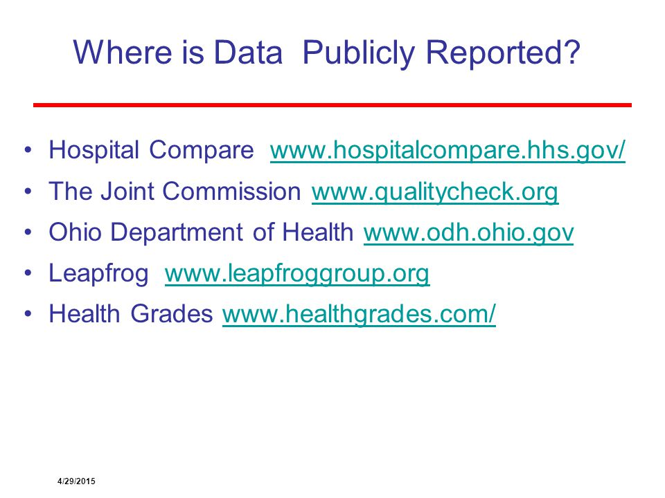 Where is Data Publicly Reported? Hospital Compare www.hospitalcompare.hhs.gov/www.hospitalcompare.hhs.gov/ The Joint Commission www.qualitycheck.orgww