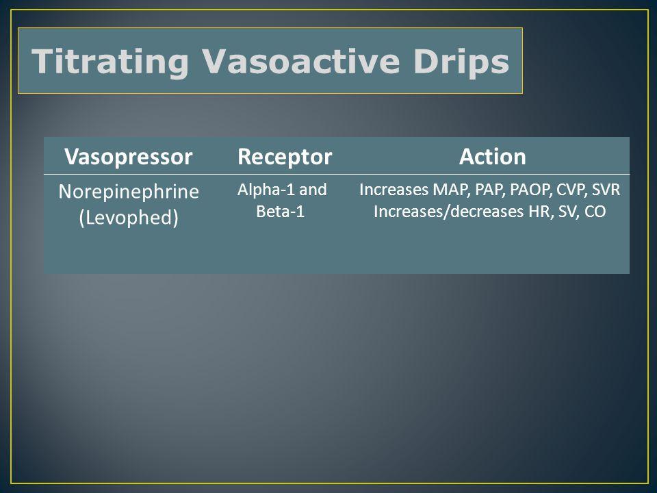 Vasopressor Receptor Action Norepinephrine (Levophed) Alpha-1 and Beta-1 Increases MAP, PAP, PAOP, CVP, SVR Increases/decreases HR, SV, CO Titrating V