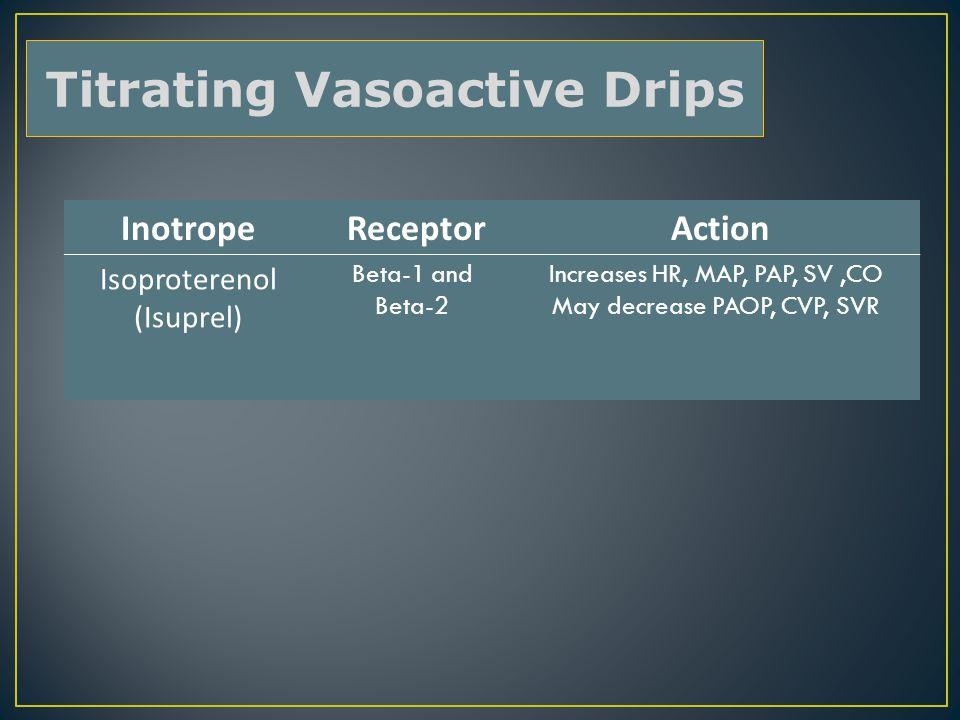 Inotrope Receptor Action Isoproterenol (Isuprel) Beta-1 and Beta-2 Increases HR, MAP, PAP, SV,CO May decrease PAOP, CVP, SVR Titrating Vasoactive Drips