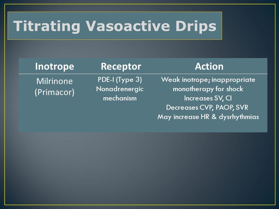 Inotrope Receptor Action Milrinone (Primacor) PDE-I (Type 3) Nonadrenergic mechanism Weak inotrope; inappropriate monotherapy for shock Increases SV,