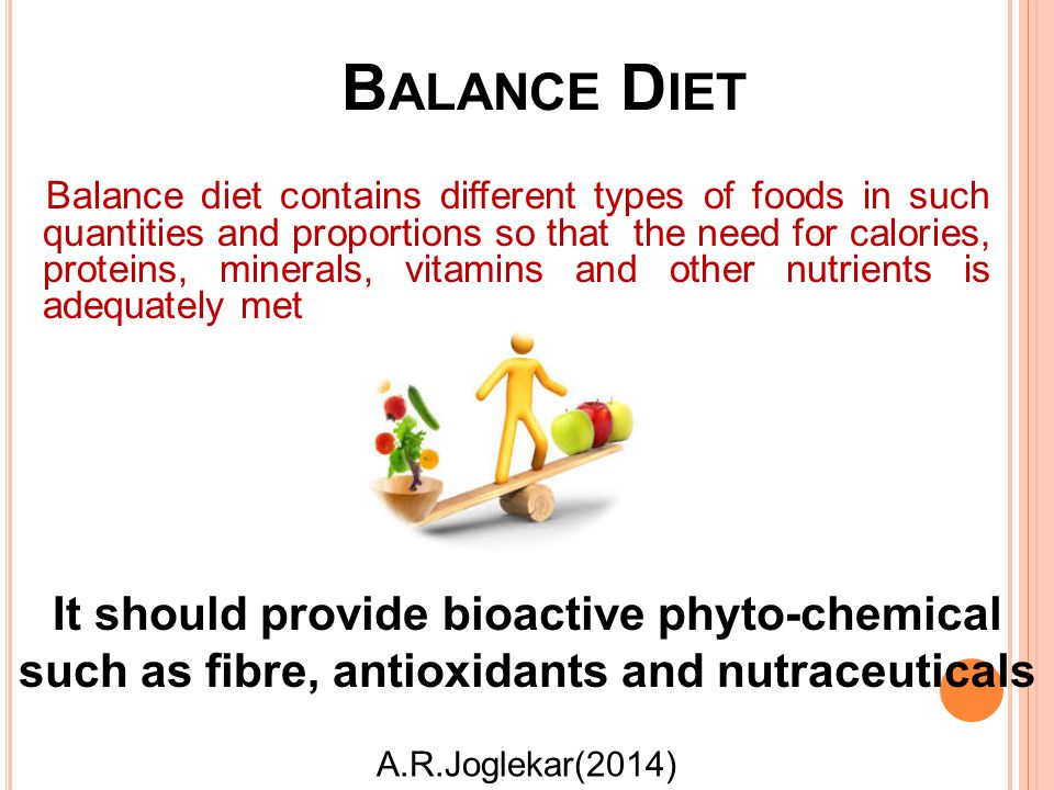 BALANCE DIET TAKES CARE OF FOLLOWING ASPECT A.R.