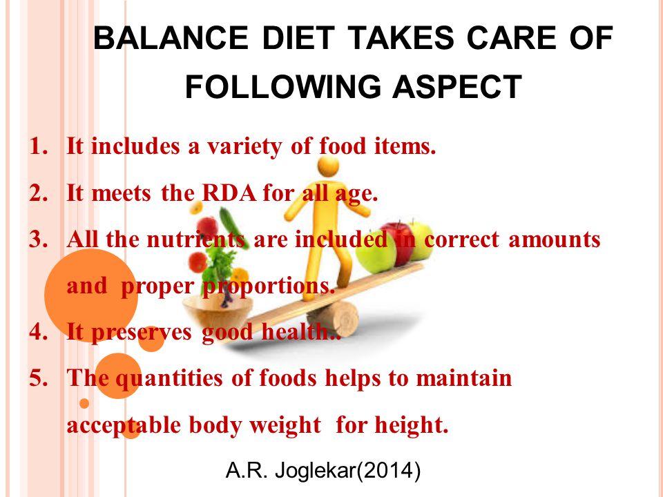 H EALTHY EATING PLATE A. R.Joglekar(2014)