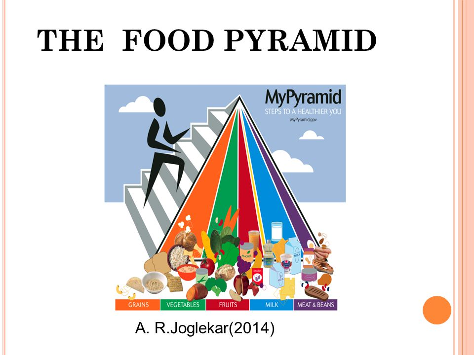 THE FOOD PYRAMID A. R.Joglekar(2014)