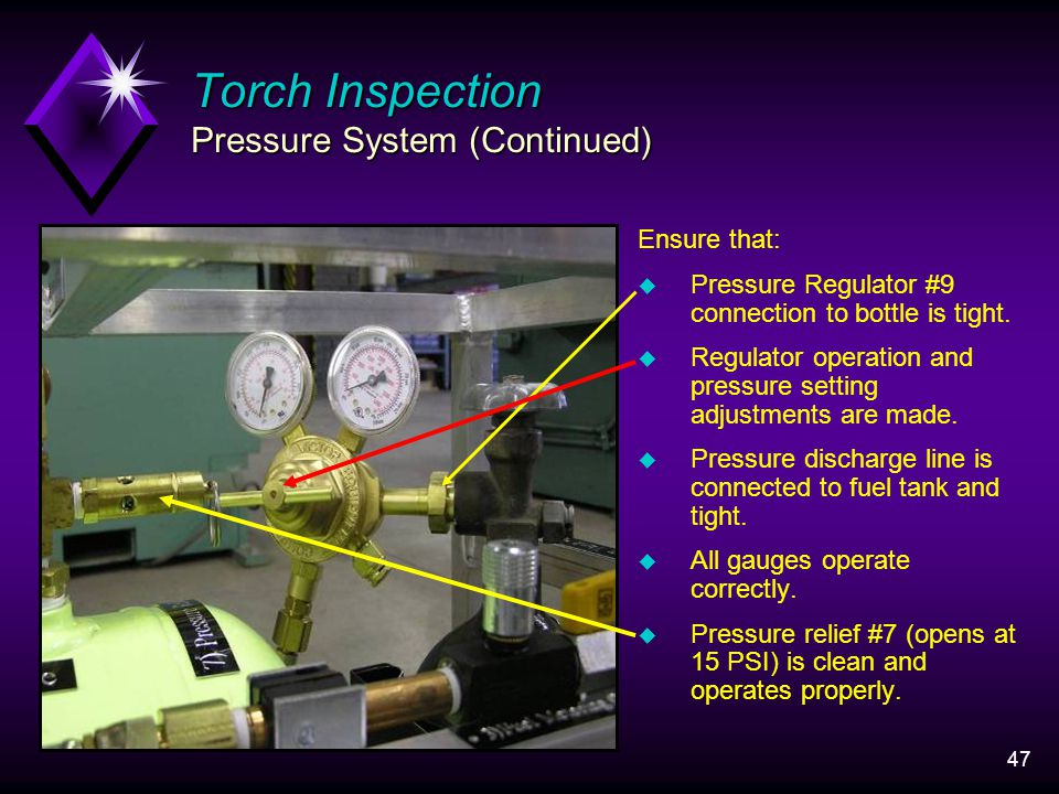 47 Torch Inspection Pressure System (Continued) Ensure that: u Pressure Regulator #9 connection to bottle is tight.