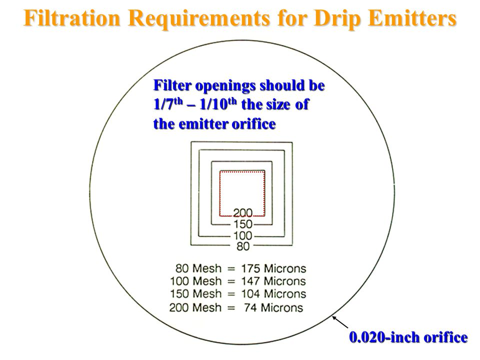 Filtration Requirements for Drip Emitters Filter openings should be 1/7 th – 1/10 th the size of the emitter orifice 0.020-inch orifice