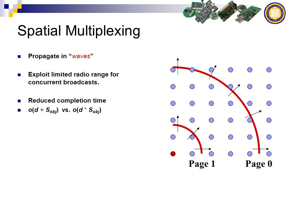 Spatial Multiplexing Propagate in waves Exploit limited radio range for concurrent broadcasts.