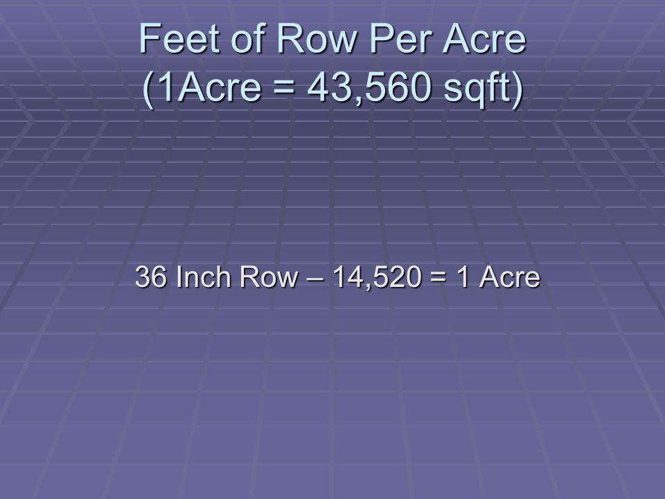 Pounds Mulched Per Acre