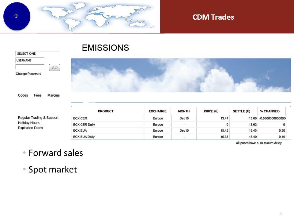 9 CDM Trades 9 Forward sales Spot market