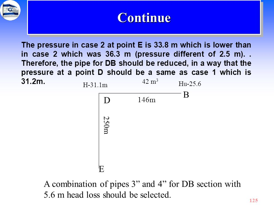 125 ContinueContinue The pressure in case 2 at point E is 33.8 m which is lower than in case 2 which was 36.3 m (pressure different of 2.5 m).. Theref