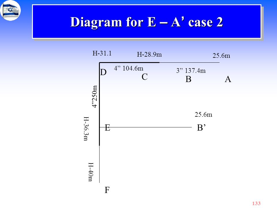 "133 Diagram for E – A ' case 2 A C D E F 25.6m 3"" 137.4m 4"" 104.6m 4""250m B H-28.9m H-31.1 H-36.3m H-40m B' 25.6m"
