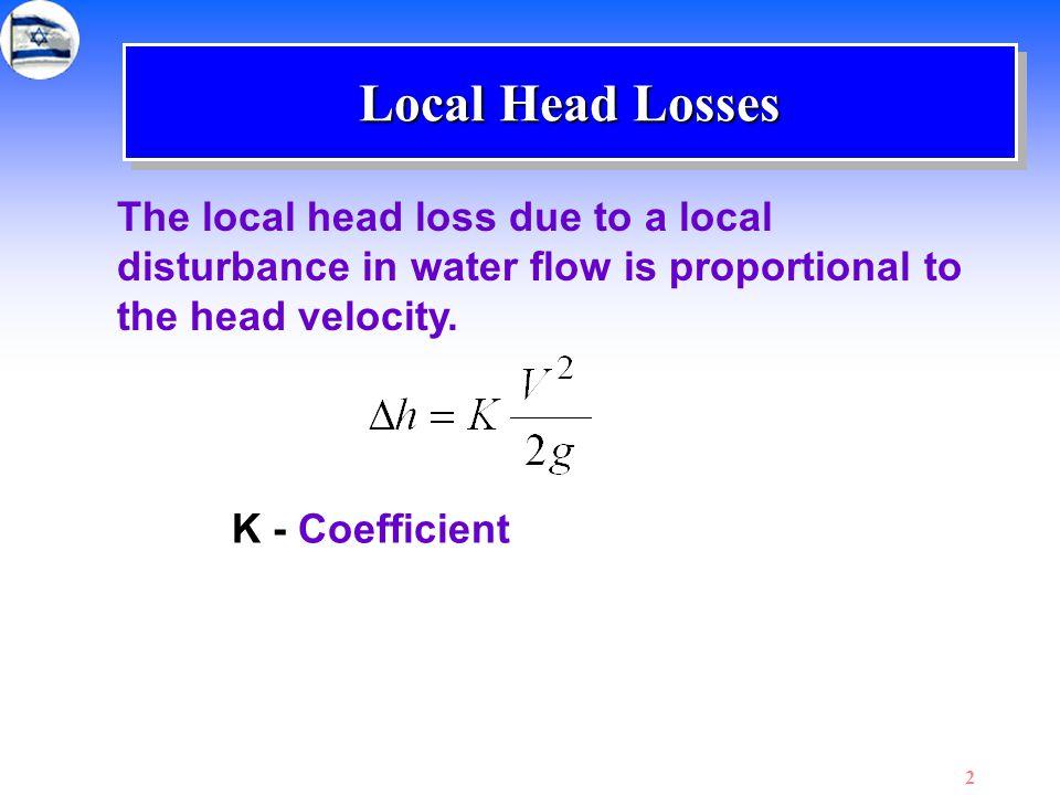 3 Hydraulic Valve Local Head Loss
