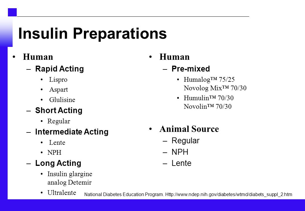 Insulin Preparations Human –Rapid Acting Lispro Aspart Glulisine –Short Acting Regular –Intermediate Acting Lente NPH –Long Acting Insulin glargine analog Detemir Ultralente Human –Pre-mixed Humalog™ 75/25 Novolog Mix™ 70/30 Humulin™ 70/30 Novolin™ 70/30 Animal Source –Regular –NPH –Lente National Diabetes Education Program.