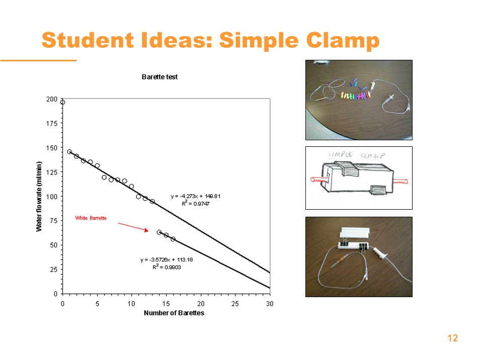 12 Student Ideas: Simple Clamp