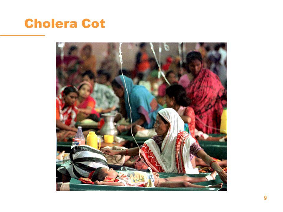 9 Cholera Cot