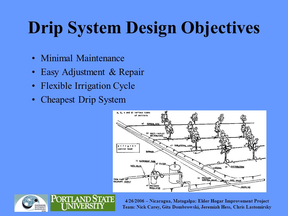 4/26/2006 – Nicaragua, Matagalpa: Elder Hogar Improvement Project Team: Nick Carey, Gita Dombrowski, Jeremiah Hess, Chris Lastomirsky Drip System Design Objectives Minimal Maintenance Easy Adjustment & Repair Flexible Irrigation Cycle Cheapest Drip System