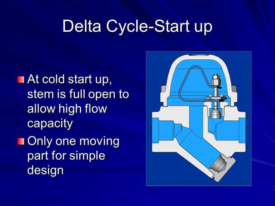 Delta Cycle-Start up At cold start up, stem is full open to allow high flow capacity Only one moving part for simple design