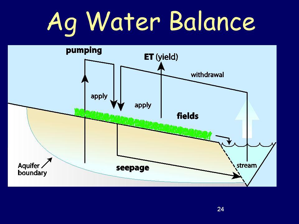 24 Ag Water Balance