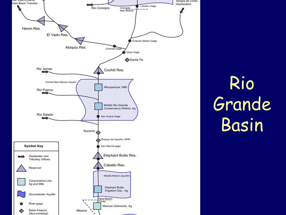6 Rio Grande Basin