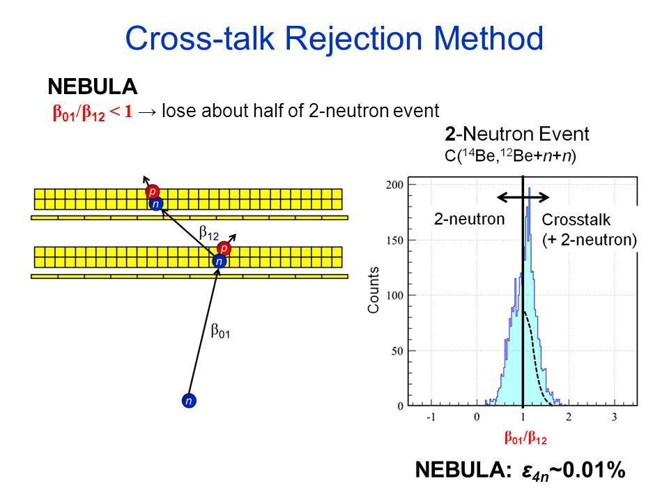 NEBULA β 01 /β 12 < 1 → lose about half of 2-neutron event Cross-talk Rejection Method NEBULA: ε 4n ~0.01%