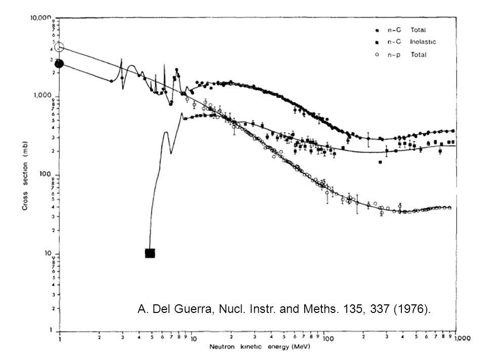 A. Del Guerra, Nucl. Instr. and Meths. 135, 337 (1976).