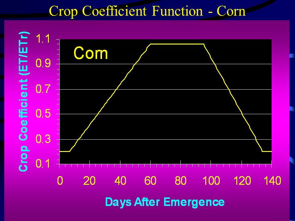 Crop Coefficient Function - Corn