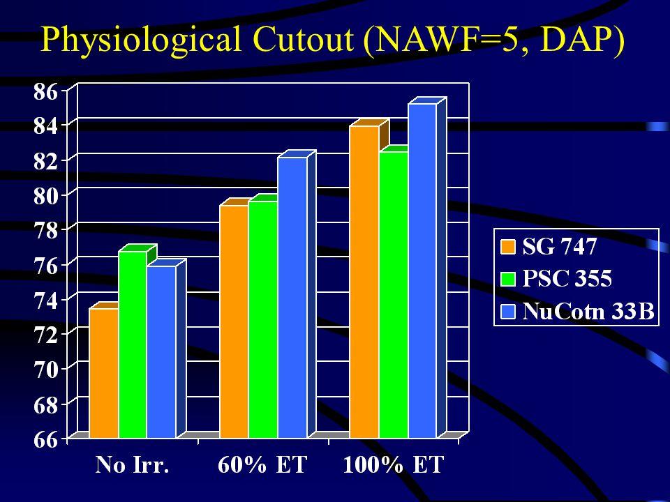 Physiological Cutout (NAWF=5, DAP)