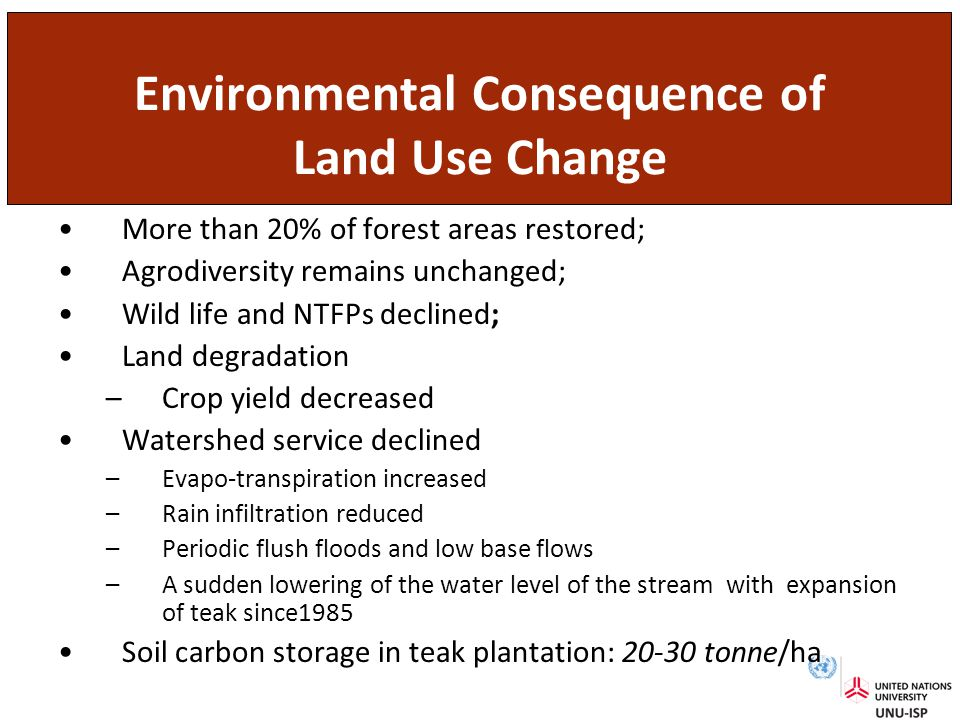 Environmental Consequence of Land Use Change More than 20% of forest areas restored; Agrodiversity remains unchanged; Wild life and NTFPs declined; Land degradation –Crop yield decreased Watershed service declined –Evapo-transpiration increased –Rain infiltration reduced –Periodic flush floods and low base flows –A sudden lowering of the water level of the stream with expansion of teak since1985 Soil carbon storage in teak plantation: 20-30 tonne/ha