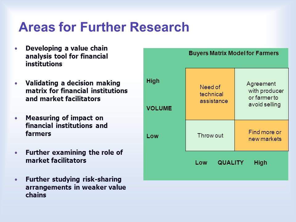 Areas for Further Research Developing a value chain analysis tool for financial institutions Validating a decision making matrix for financial institutions and market facilitators Measuring of impact on financial institutions and farmers Further examining the role of market facilitators Further studying risk-sharing arrangements in weaker value chains High VOLUME Low Buyers Matrix Model for Farmers Need of technical assistance Agreement with producer or farmer to avoid selling Throw out Find more or new markets Low QUALITY High