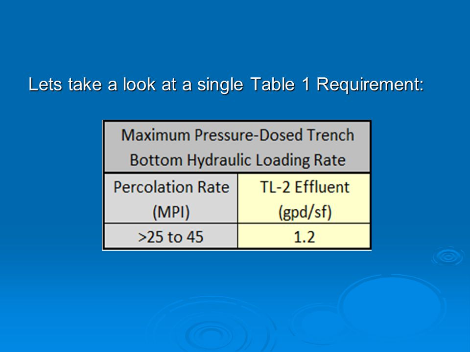 Lets take a look at a single Table 1 Requirement: