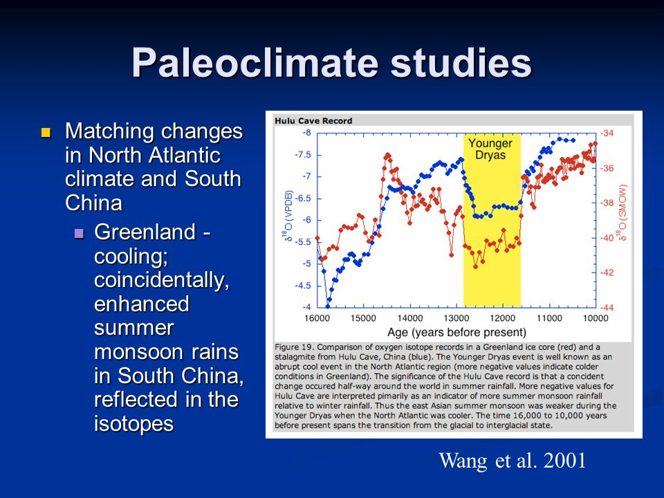 Paleoclimate studies Matching changes in North Atlantic climate and South China Matching changes in North Atlantic climate and South China Greenland - cooling; coincidentally, enhanced summer monsoon rains in South China, reflected in the isotopes Greenland - cooling; coincidentally, enhanced summer monsoon rains in South China, reflected in the isotopes Wang et al.