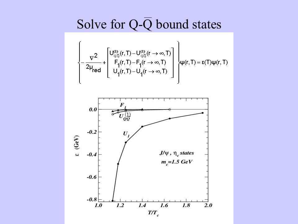 Solve for Q-Q bound states (1)