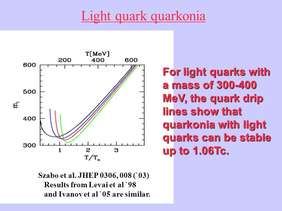Light quark quarkonia Szabo et al.