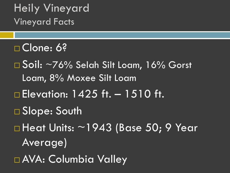 Heily Vineyard Vineyard Facts  Clone: 6.