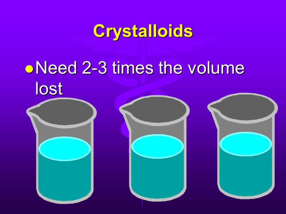 Crystalloids l Need 2-3 times the volume lost
