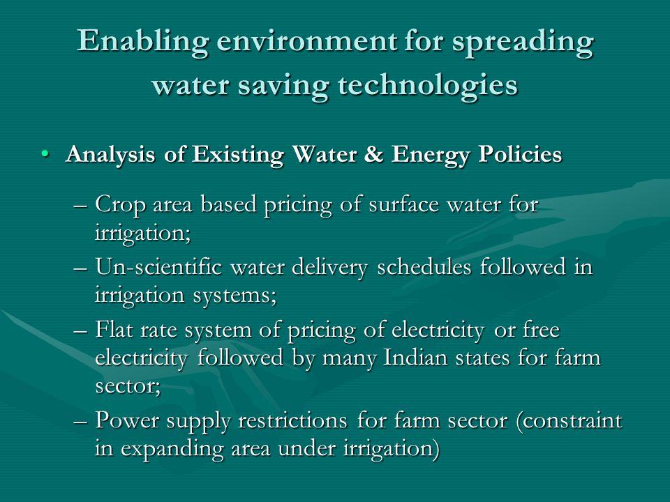 Estimated Area under Crops Conducive to Water Saving Irrigation Technologies Estimated Area under Crops Conducive to Water Saving Irrigation Technologies Sr.