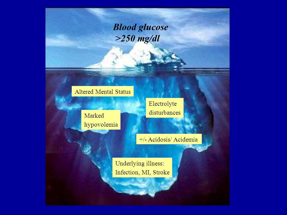 Blood glucose >250 mg/dl Underlying illness: Infection, MI, Stroke Marked hypovolemia Electrolyte disturbances +/- Acidosis/ Acidemia Altered Mental S