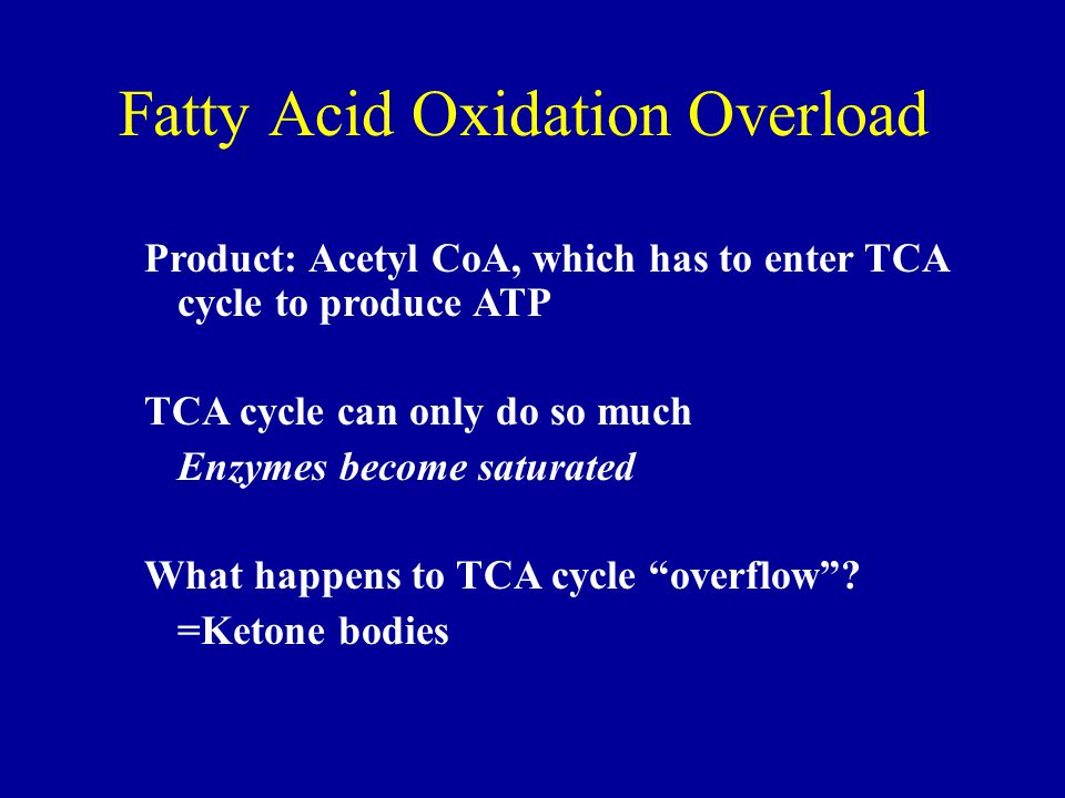 Fatty Acid Oxidation Overload Product: Acetyl CoA, which has to enter TCA cycle to produce ATP TCA cycle can only do so much Enzymes become saturated