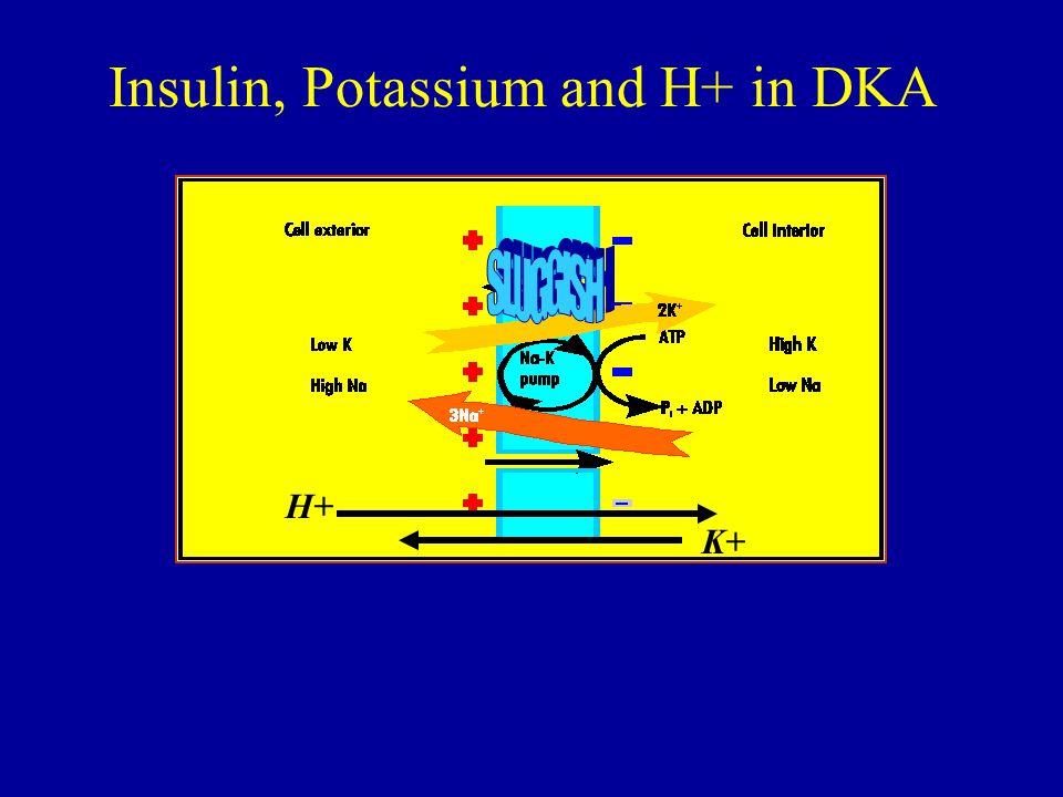 Insulin, Potassium and H+ in DKA H+ K+