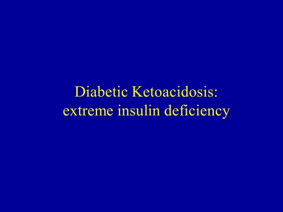 Diabetic Ketoacidosis: extreme insulin deficiency