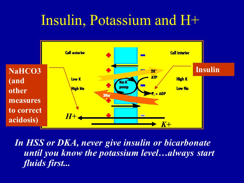 Insulin, Potassium and H+ In HSS or DKA, never give insulin or bicarbonate until you know the potassium level…always start fluids first... H+ K+ NaHCO