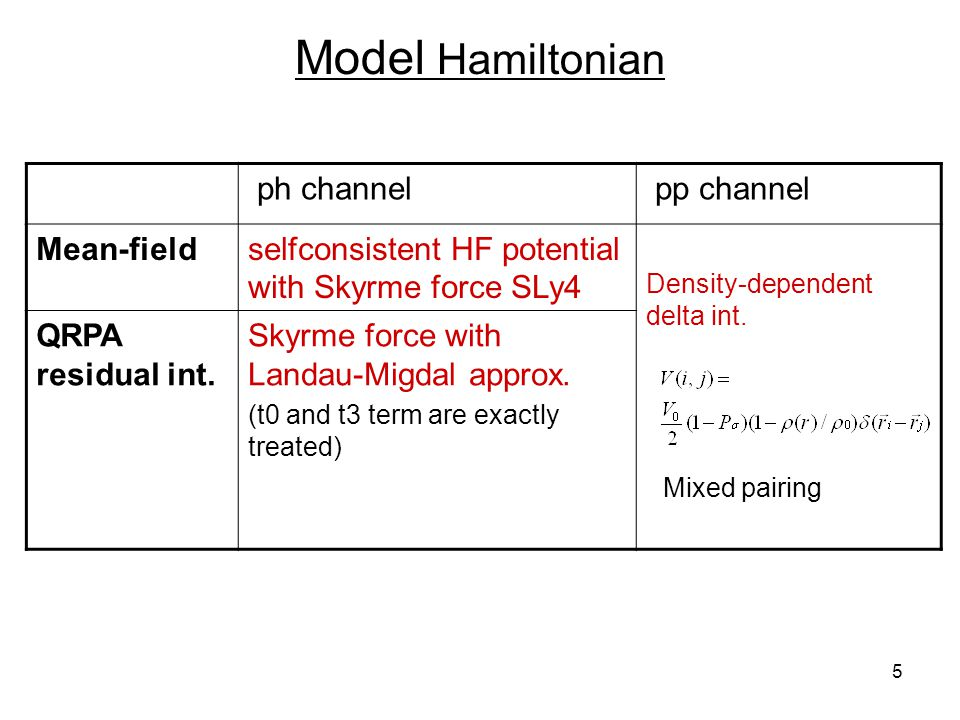 5 Model Hamiltonian ph channel pp channel Mean-fieldselfconsistent HF potential with Skyrme force SLy4 Density-dependent delta int. QRPA residual int.