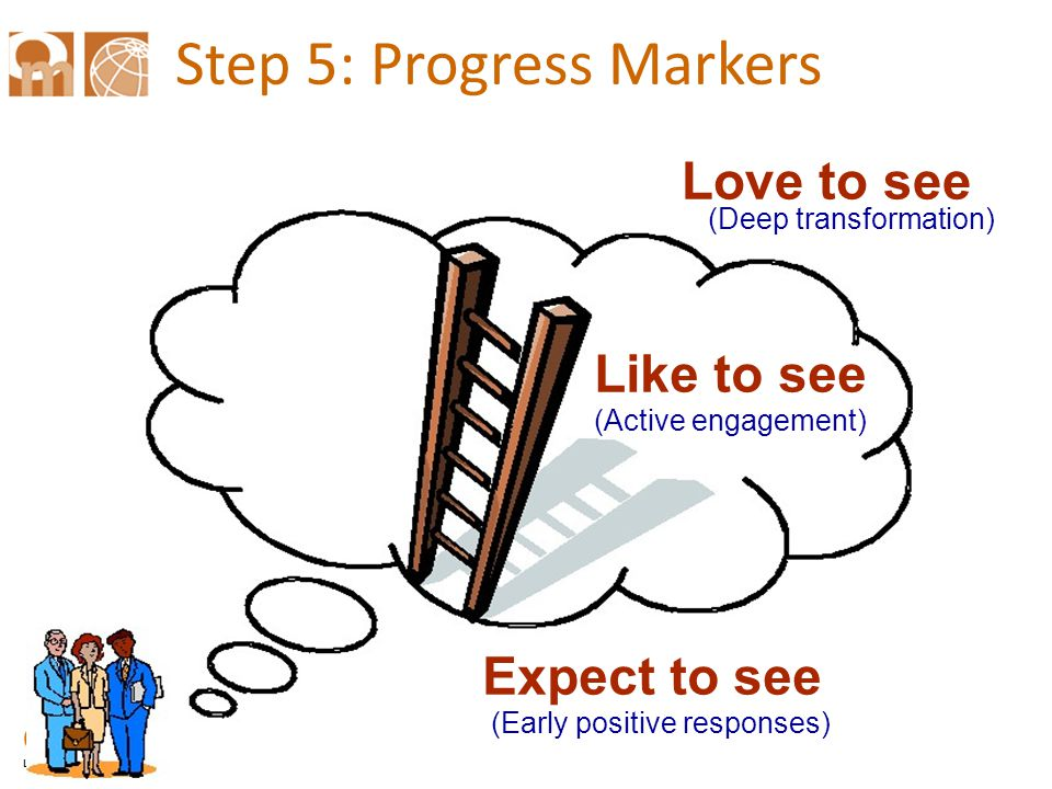(Deep transformation) (Active engagement) (Early positive responses) Love to see Like to see Expect to see Step 5: Progress Markers