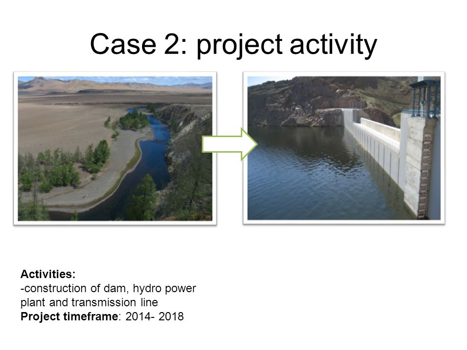 Case 2: project activity Activities: -construction of dam, hydro power plant and transmission line Project timeframe: 2014- 2018