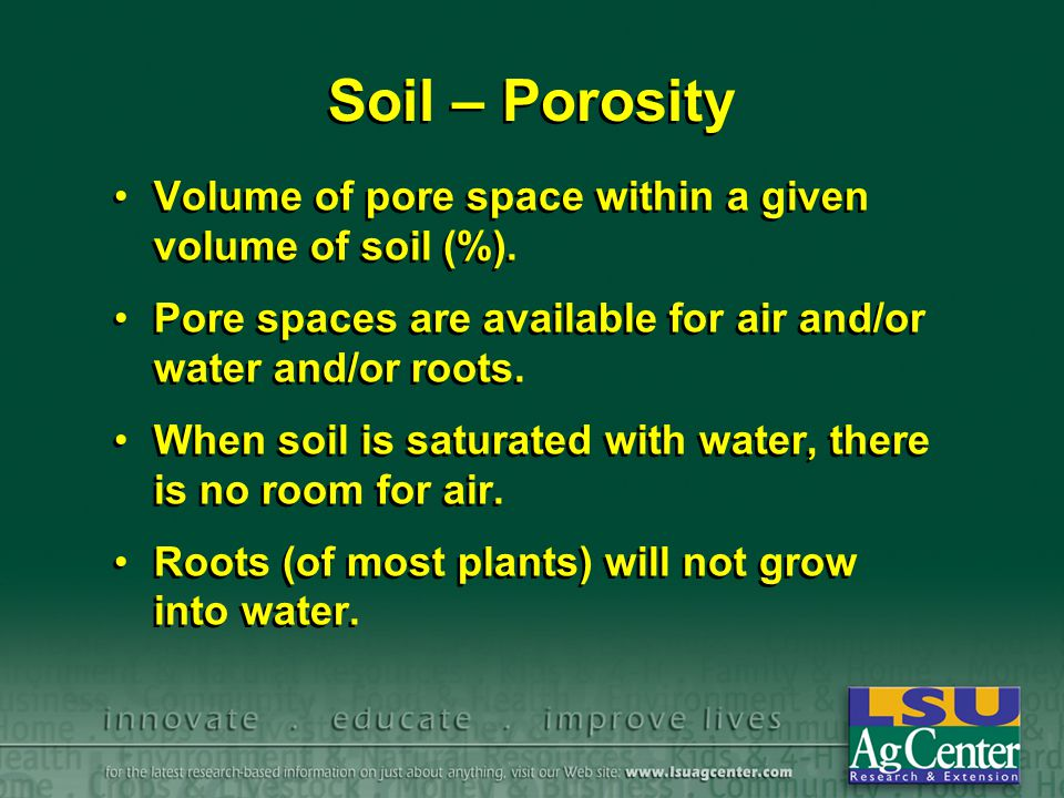 Soil – Porosity Volume of pore space within a given volume of soil (%).