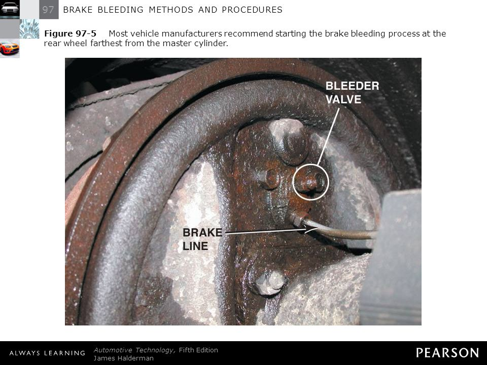 97 BRAKE BLEEDING METHODS AND PROCEDURES Automotive Technology, Fifth Edition James Halderman © 2011 Pearson Education, Inc.
