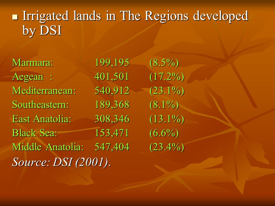 Irrigated lands in The Regions developed by DSI Irrigated lands in The Regions developed by DSI Marmara: 199,195 (8.5%) Aegean : 401,501 (17.2%) Mediterranean: 540,912 (23.1%) Southeastern:189,368(8.1%) East Anatolia:308,346(13.1%) Black Sea:153,471(6.6%) Middle Anatolia:547,404(23.4%) Source: DSI (2001).