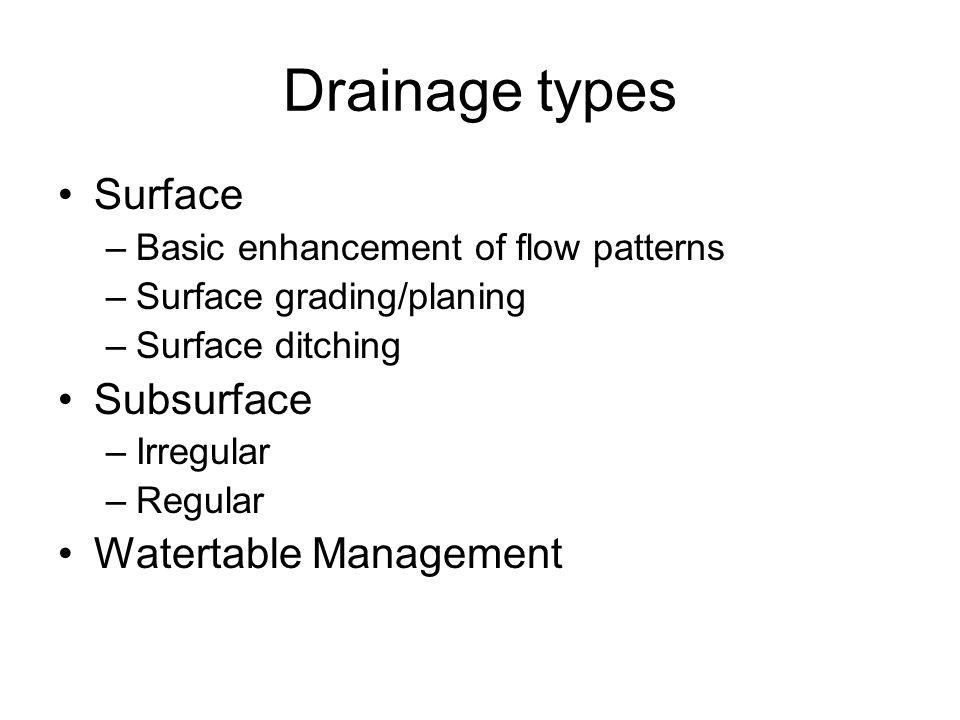 Drainage types Surface –Basic enhancement of flow patterns –Surface grading/planing –Surface ditching Subsurface –Irregular –Regular Watertable Manage