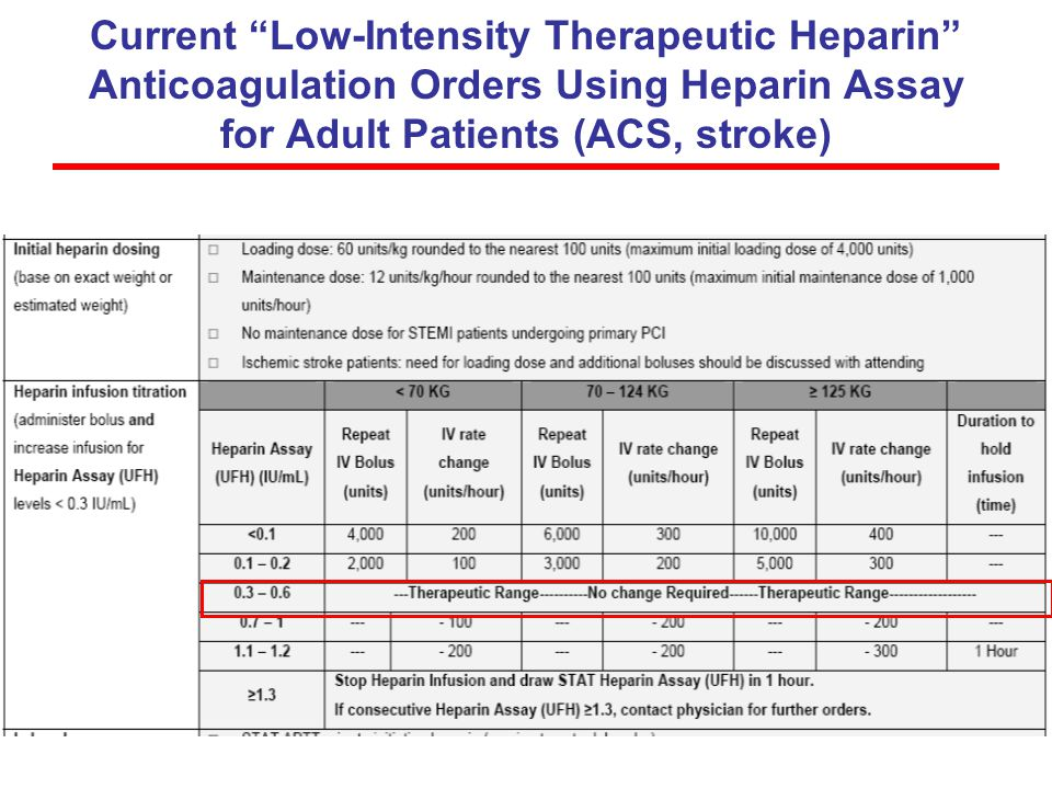 Current Low-Intensity Therapeutic Heparin Anticoagulation Orders Using Heparin Assay for Adult Patients (ACS, stroke)