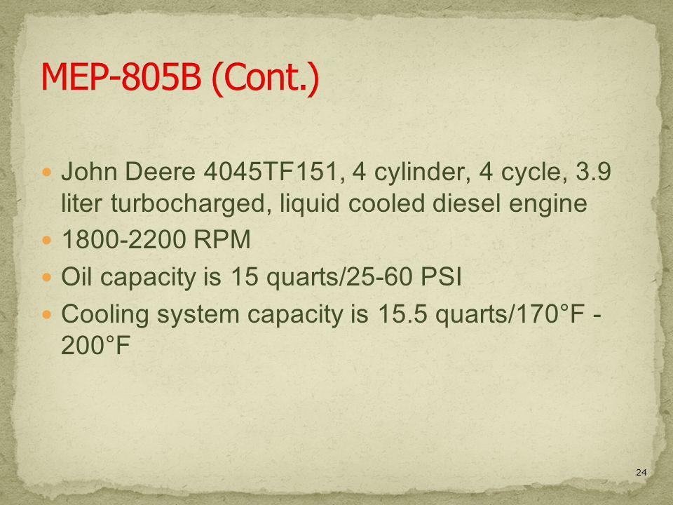 John Deere 4045TF151, 4 cylinder, 4 cycle, 3.9 liter turbocharged, liquid cooled diesel engine 1800-2200 RPM Oil capacity is 15 quarts/25-60 PSI Cooli