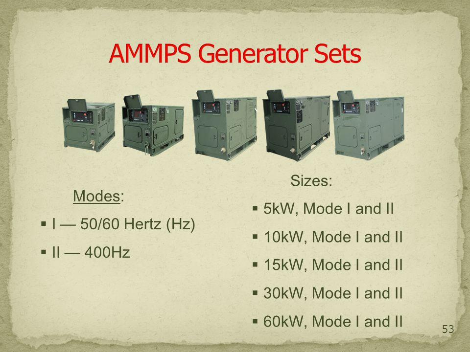 53 Modes:  I — 50/60 Hertz (Hz)  II — 400Hz Sizes:  5kW, Mode I and II  10kW, Mode I and II  15kW, Mode I and II  30kW, Mode I and II  60kW, Mode I and II